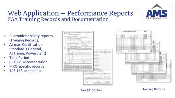 Customised Reports