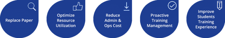 AMS Experience – Overall Benefits